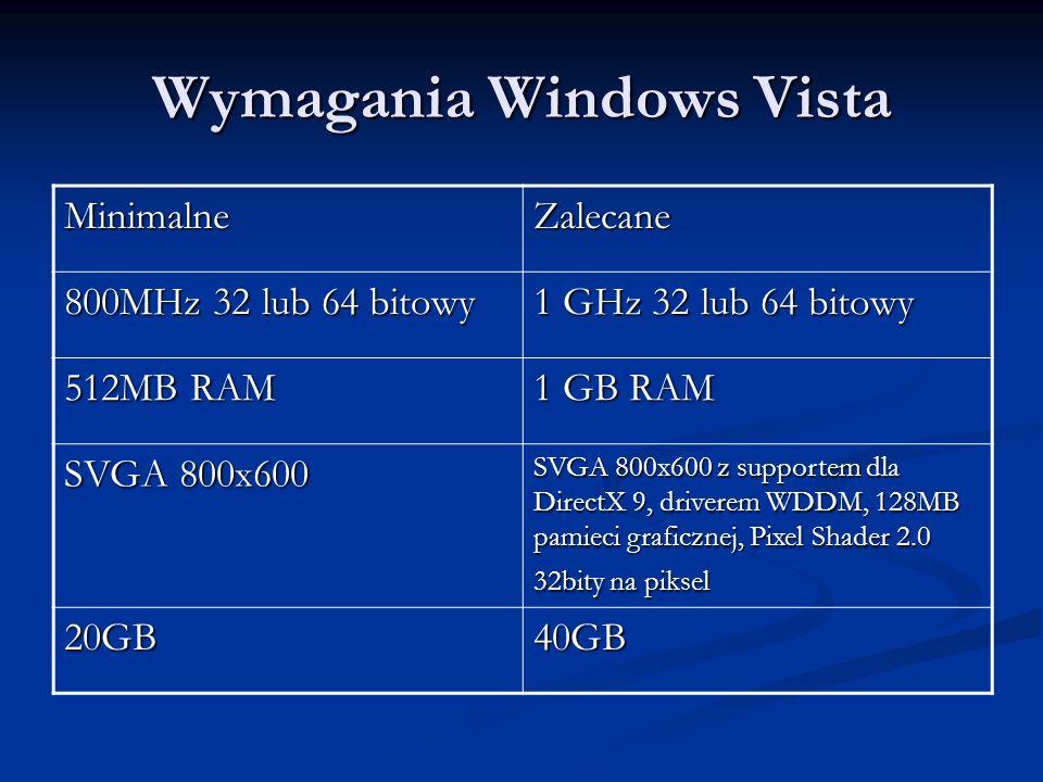 Wymagania Windows Vista MinimalneZalecane 800MHz 32 lub 64 bitowy 1 GHz 32 lub 64 bitowy 512MB RAM 1 GB RAM SVGA 800x600 SVGA 800x600 z supportem dla