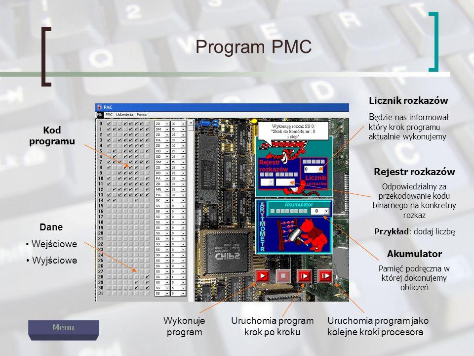 Program PMC Dane Wejściowe Wyjściowe Kod programu Licznik rozkazów B ędzie nas informował który krok programu aktualnie wykonujemy Rejestr rozkazów Od