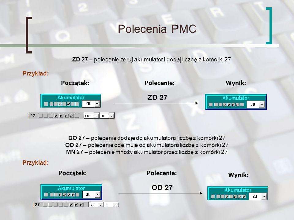 Polecenia PMC PA 27 – polecenie zeruj wartość komórki 27 i zapamiętuje w niej wartość akumulatora Przykład: Początek:Polecenie:Wynik: PA 27 Uwagi: Do akumulatora możemy wprowadzać nie tylko liczby ale i polecenia (np.