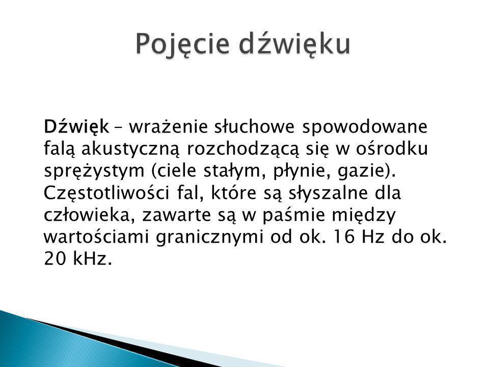 Prędkość rozchodzenia się dźwięku dla różnych ośrodków: Powietrze - 340 m/s Rtęć - 1500 m/s Woda - 1500 m/s Lód - 3300 m/s Beton - 3800 m/s Stal - 5100 m/s - 6000 m/s Szkło - 6000 m/s