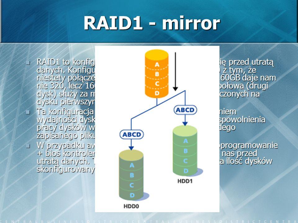RAID1 - mirror RAID1 to konfiguracja pozwalająca zabezpieczyć się przed utratą danych. Konfiguracja jest tutaj podobna do RAID0 z tym, że niestety poł
