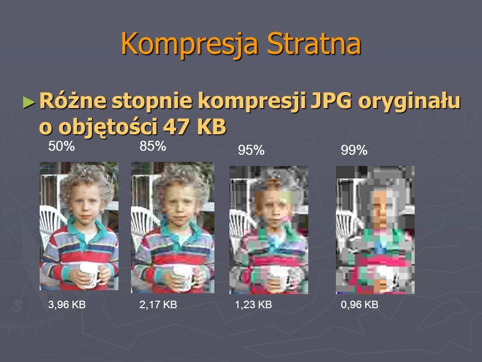 Kompresja Stratna Różne stopnie kompresji JPG oryginału o objętości 47 KB Różne stopnie kompresji JPG oryginału o objętości 47 KB 50%85% 95%99% 3,96 K