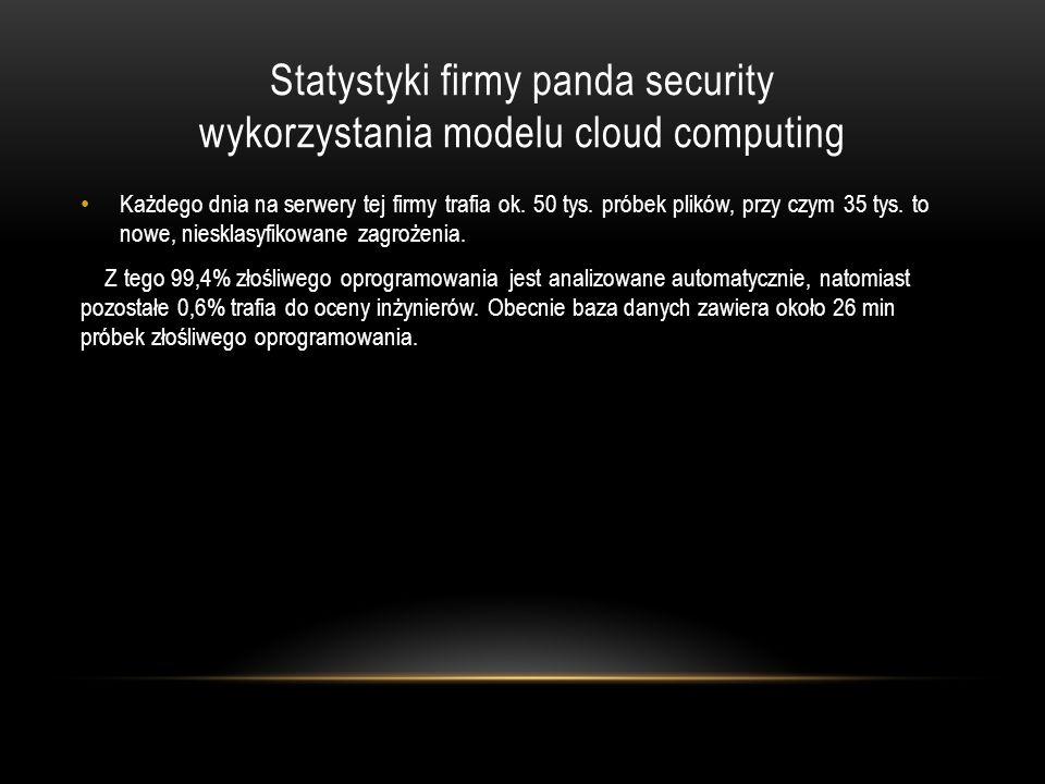 Statystyki firmy panda security wykorzystania modelu cloud computing Każdego dnia na serwery tej firmy trafia ok. 50 tys. próbek plików, przy czym 35