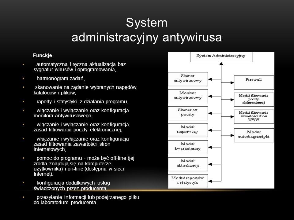 System administracyjny antywirusa Funckje automatyczna i ręczna aktualizacja baz sygnatur wirusów i oprogramowania, harmonogram zadań, skanowanie na ż