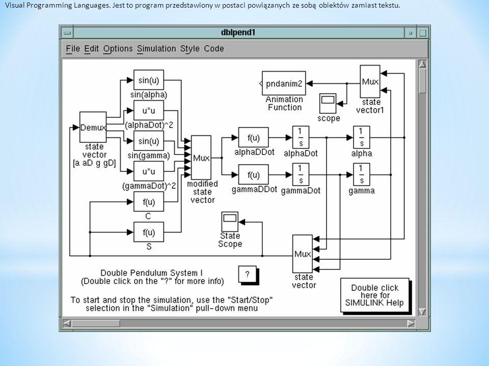 Visual Programming Languages. Jest to program przedstawiony w postaci powiązanych ze sobą obiektów zamiast tekstu.