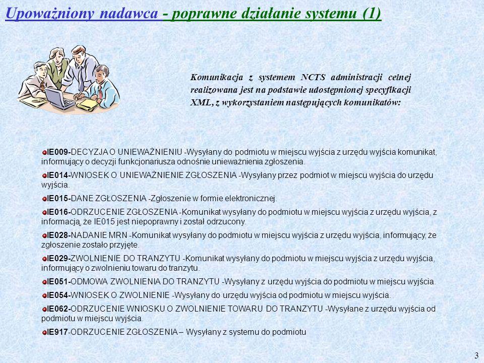 3 Komunikacja z systemem NCTS administracji celnej realizowana jest na podstawie udostępnionej specyfikacji XML, z wykorzystaniem następujących komuni