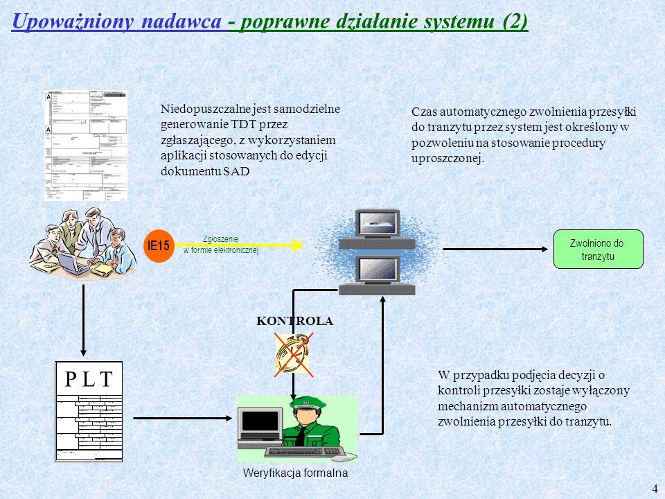 4 IE15 Zgłoszenie w formie elektronicznej Zwolniono do tranzytu P L T Czas automatycznego zwolnienia przesyłki do tranzytu przez system jest określony