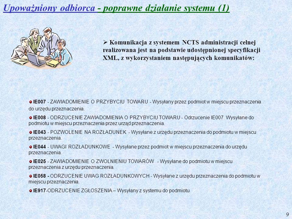 9 Upoważniony odbiorca - poprawne działanie systemu (1) IE007 - ZAWIADOMIENIE O PRZYBYCIU TOWARU - Wysyłany przez podmiot w miejscu przeznaczenia do u