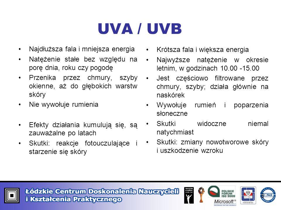 UVA / UVB Najdłuższa fala i mniejsza energia Natężenie stałe bez względu na porę dnia, roku czy pogodę Przenika przez chmury, szyby okienne, aż do głę