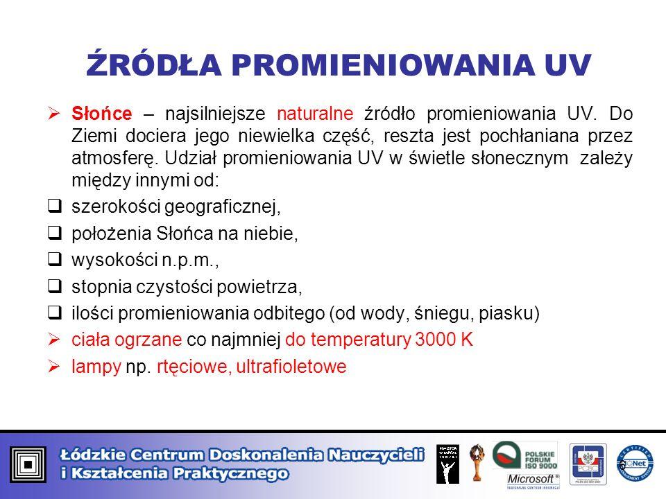 17 Opracowała: MONIKA KORZON Pracownia BHP i Ergonomii
