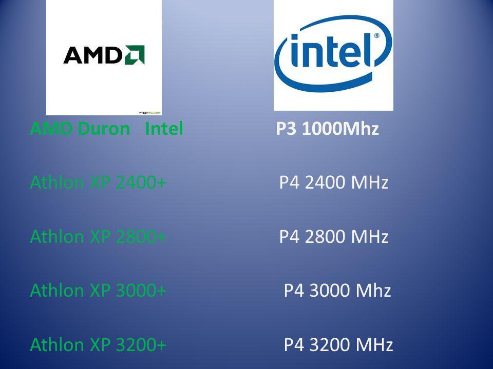 AMD Duron Intel P3 1000Mhz Athlon XP 2400+ P4 2400 MHz Athlon XP 2800+ P4 2800 MHz Athlon XP 3000+ P4 3000 Mhz Athlon XP 3200+ P4 3200 MHz