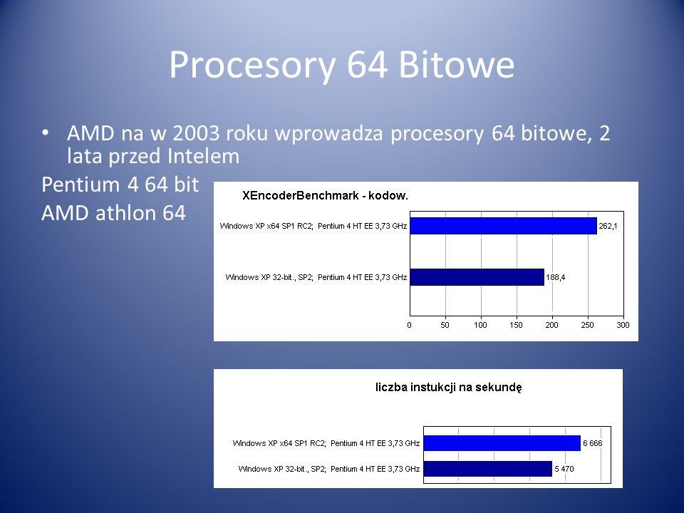 Procesory 64 Bitowe AMD na w 2003 roku wprowadza procesory 64 bitowe, 2 lata przed Intelem Pentium 4 64 bit AMD athlon 64