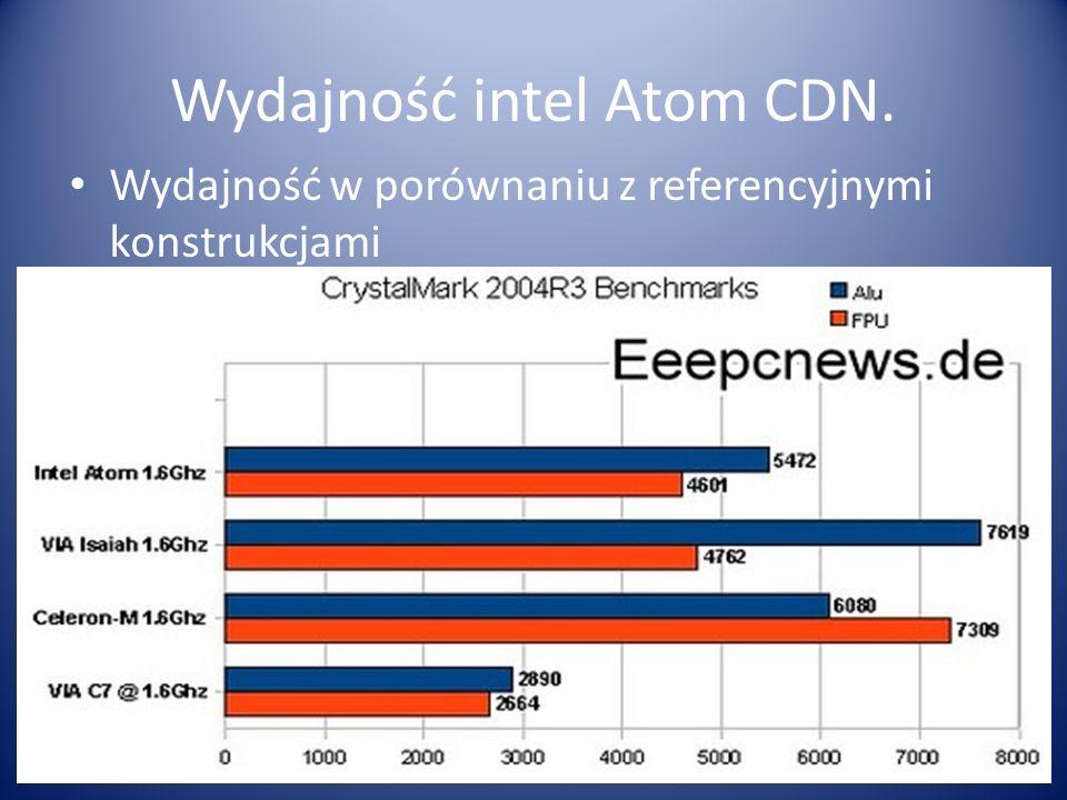 Wydajność intel Atom CDN. Wydajność w porównaniu z referencyjnymi konstrukcjami