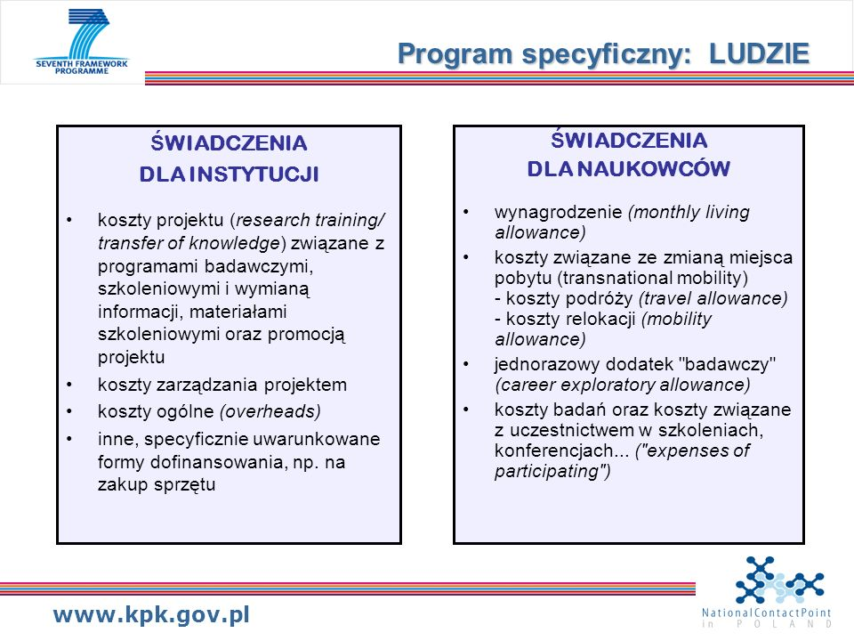 www.kpk.gov.pl Ś WIADCZENIA DLA INSTYTUCJI koszty projektu (research training/ transfer of knowledge) związane z programami badawczymi, szkoleniowymi