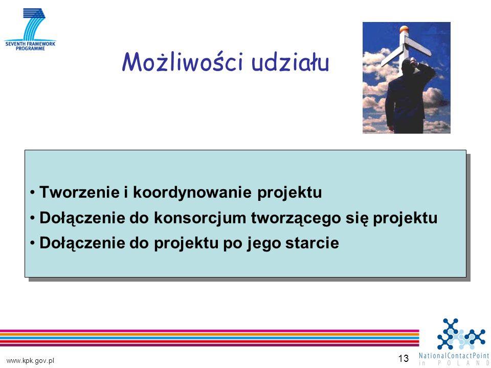 www.kpk.gov.pl 13 Możliwości udziału Tworzenie i koordynowanie projektu Dołączenie do konsorcjum tworzącego się projektu Dołączenie do projektu po jego starcie Tworzenie i koordynowanie projektu Dołączenie do konsorcjum tworzącego się projektu Dołączenie do projektu po jego starcie