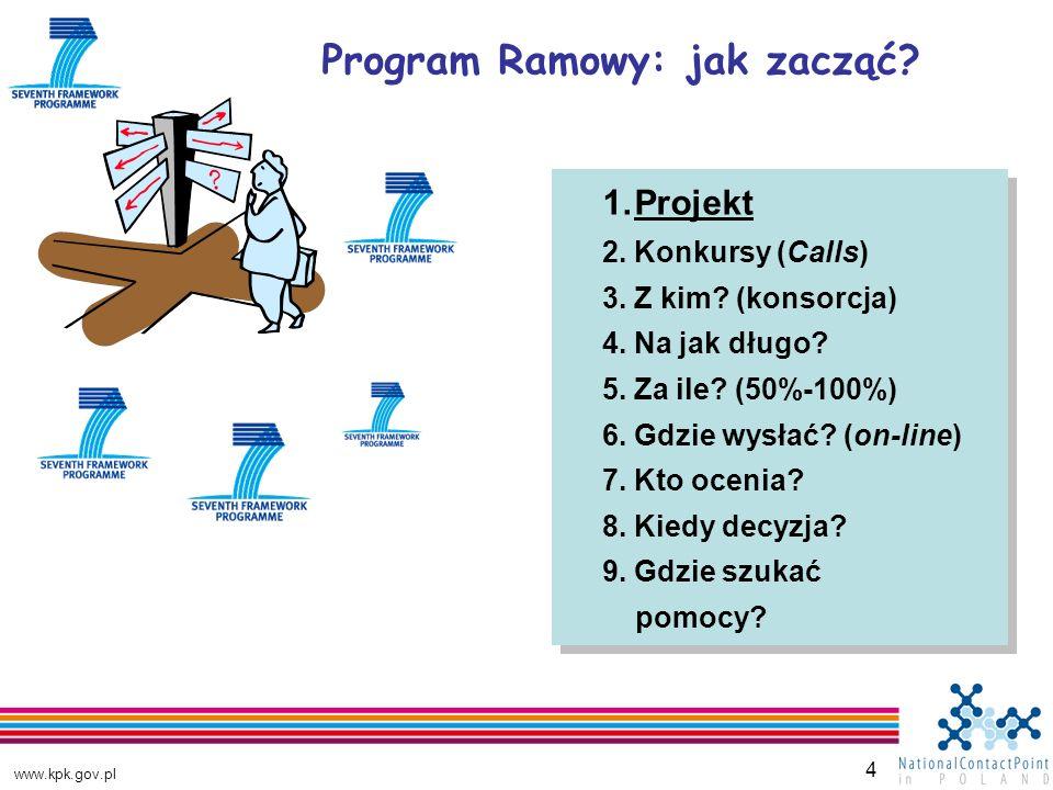 www.kpk.gov.pl 4 Program Ramowy: jak zacząć. 1.Projekt 2.Konkursy (Calls) 3.Z kim.