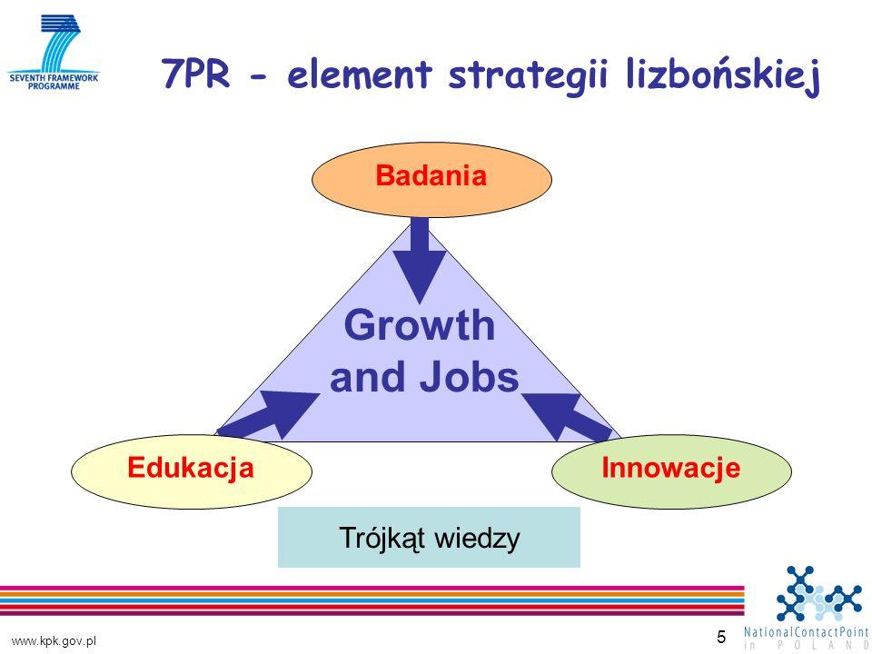 www.kpk.gov.pl 5 7PR - element strategii lizbońskiej Badania Growth and Jobs EdukacjaInnowacje Trójkąt wiedzy