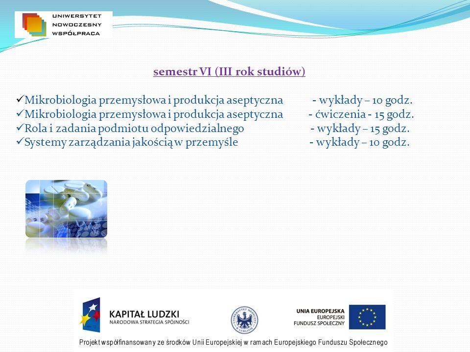 semestr VI (III rok studiów) Mikrobiologia przemysłowa i produkcja aseptyczna - wykłady – 10 godz. Mikrobiologia przemysłowa i produkcja aseptyczna -