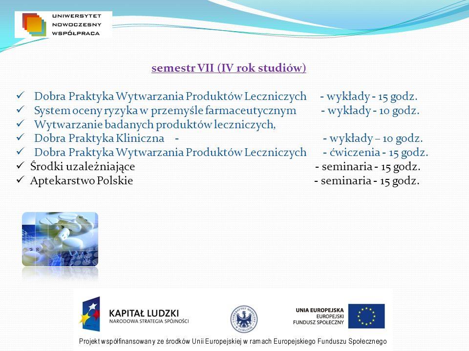 semestr VII (IV rok studiów) Dobra Praktyka Wytwarzania Produktów Leczniczych - wykłady - 15 godz. System oceny ryzyka w przemyśle farmaceutycznym - w