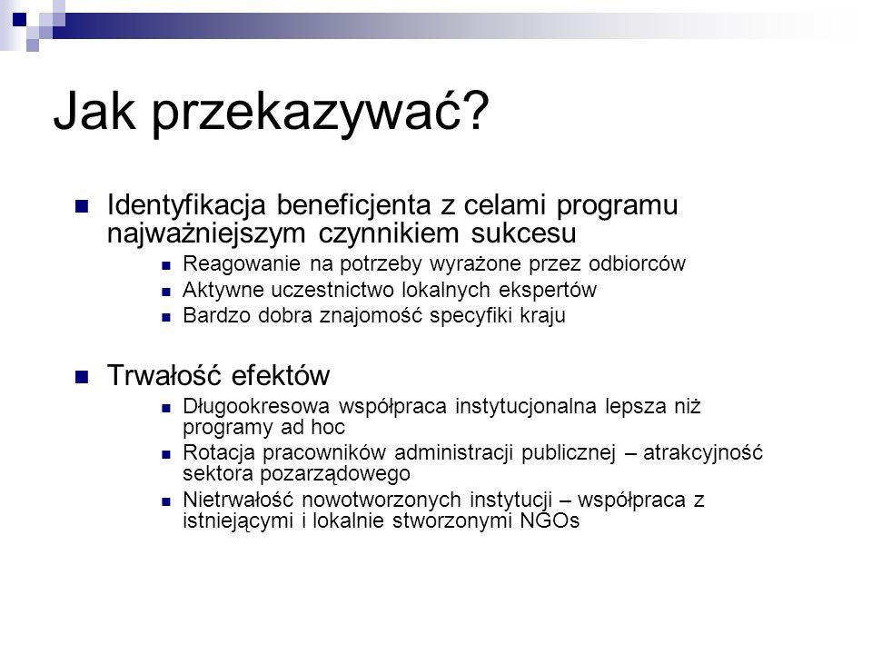Jak przekazywać? Identyfikacja beneficjenta z celami programu najważniejszym czynnikiem sukcesu Reagowanie na potrzeby wyrażone przez odbiorców Aktywn