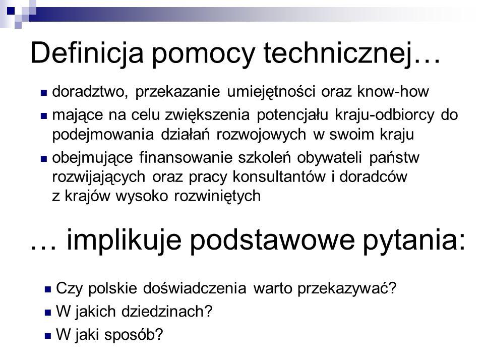 Czy polskie doświadczenia warto przekazywać.