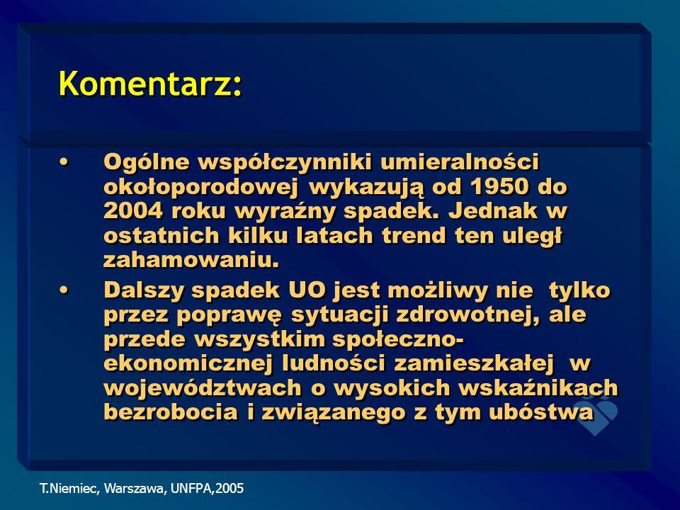 T.Niemiec, Warszawa, UNFPA,2005 Komentarz: Ogólne współczynniki umieralności okołoporodowej wykazują od 1950 do 2004 roku wyraźny spadek. Jednak w ost