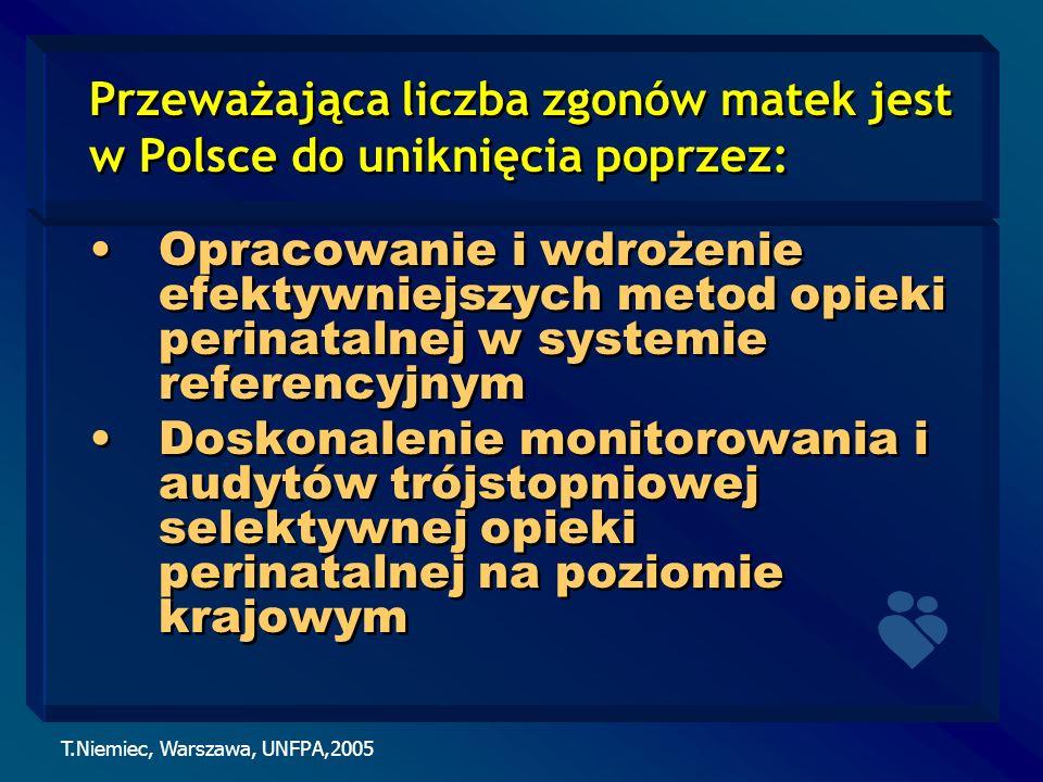 T.Niemiec, Warszawa, UNFPA,2005 Przeważająca liczba zgonów matek jest w Polsce do uniknięcia poprzez: Opracowanie i wdrożenie efektywniejszych metod o