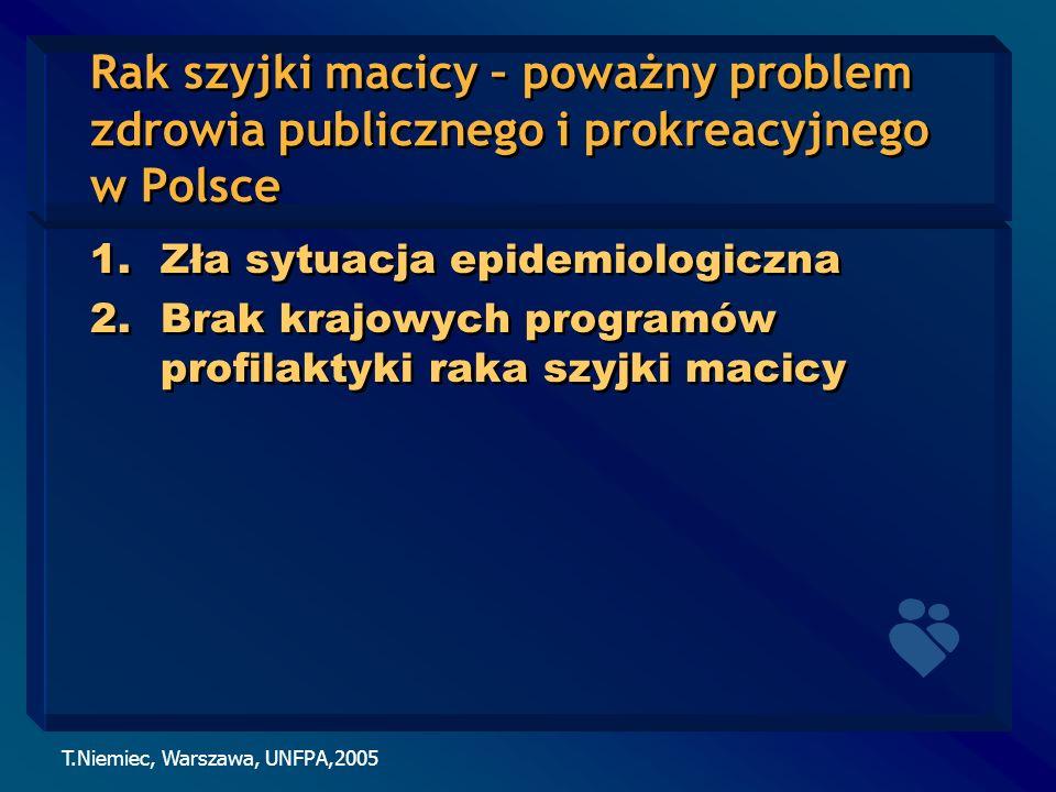 T.Niemiec, Warszawa, UNFPA,2005 Rak szyjki macicy – poważny problem zdrowia publicznego i prokreacyjnego w Polsce 1.Zła sytuacja epidemiologiczna 2.Br