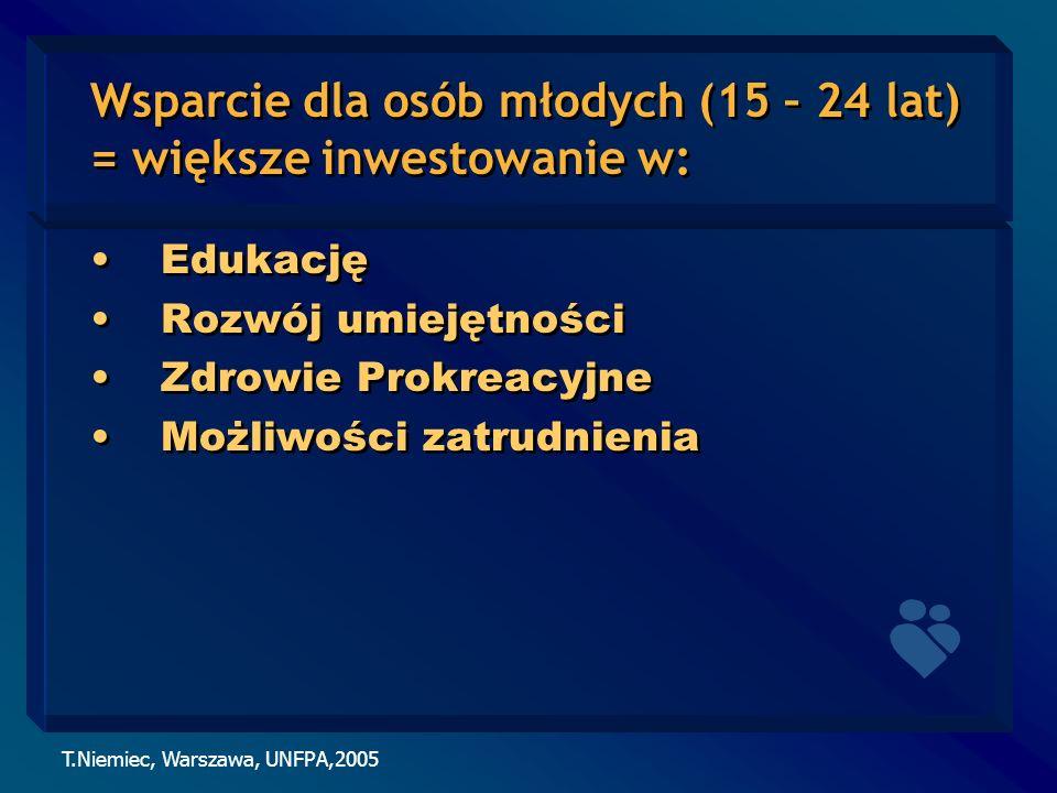 T.Niemiec, Warszawa, UNFPA,2005 Wsparcie dla osób młodych (15 – 24 lat) = większe inwestowanie w: Edukację Rozwój umiejętności Zdrowie Prokreacyjne Mo