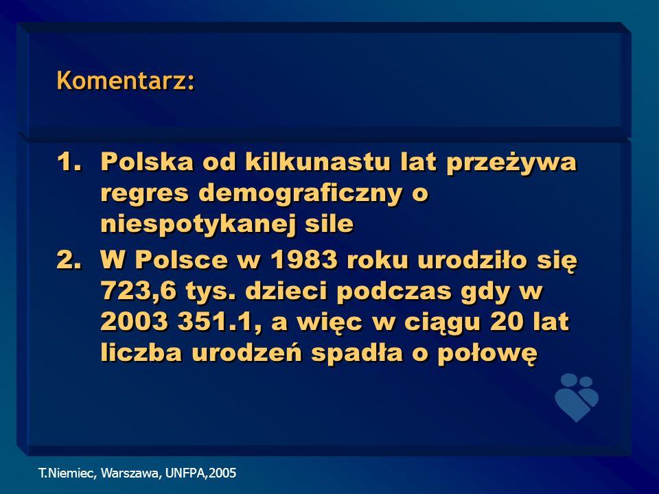T.Niemiec, Warszawa, UNFPA,2005 Komentarz: 1.Polska od kilkunastu lat przeżywa regres demograficzny o niespotykanej sile 2.W Polsce w 1983 roku urodzi