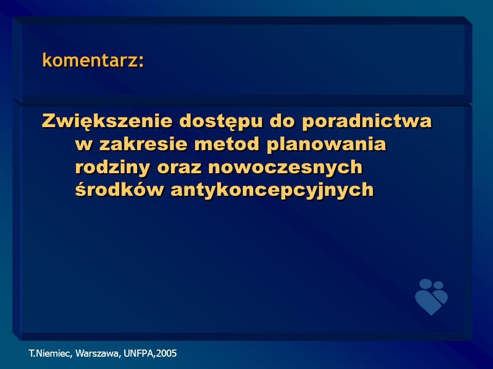 T.Niemiec, Warszawa, UNFPA,2005 komentarz: Zwiększenie dostępu do poradnictwa w zakresie metod planowania rodziny oraz nowoczesnych środków antykoncep