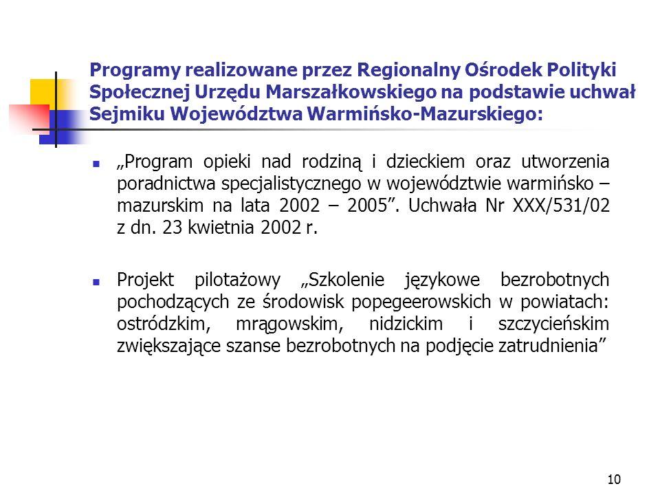 10 Programy realizowane przez Regionalny Ośrodek Polityki Społecznej Urzędu Marszałkowskiego na podstawie uchwał Sejmiku Województwa Warmińsko-Mazursk