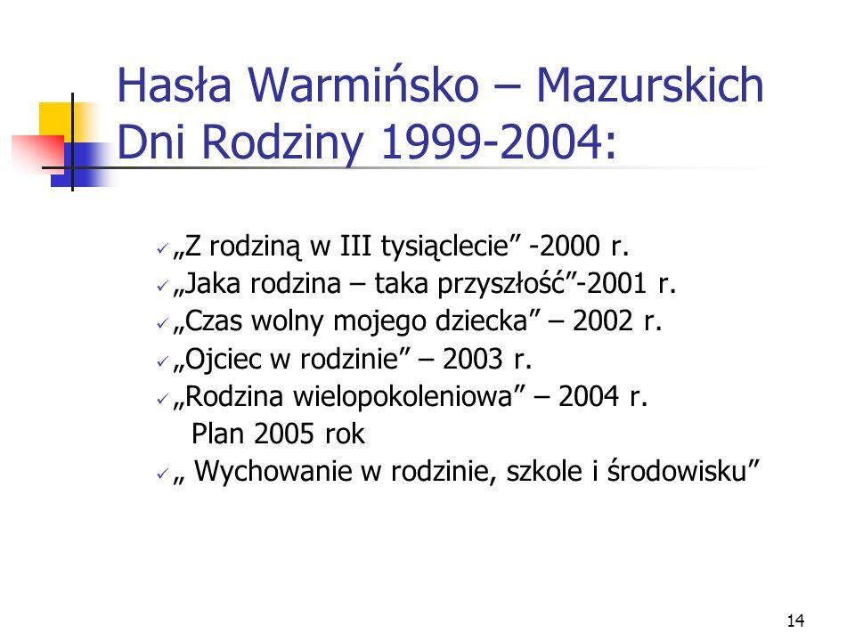 14 Hasła Warmińsko – Mazurskich Dni Rodziny 1999-2004: Z rodziną w III tysiąclecie -2000 r. Jaka rodzina – taka przyszłość-2001 r. Czas wolny mojego d