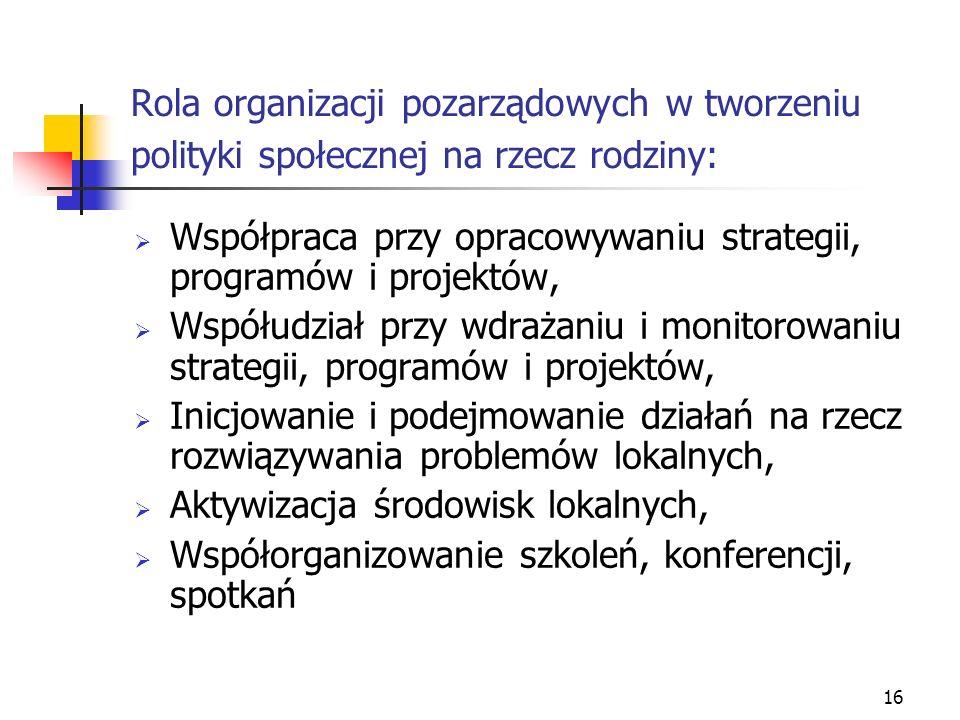 16 Rola organizacji pozarządowych w tworzeniu polityki społecznej na rzecz rodziny: Współpraca przy opracowywaniu strategii, programów i projektów, Ws