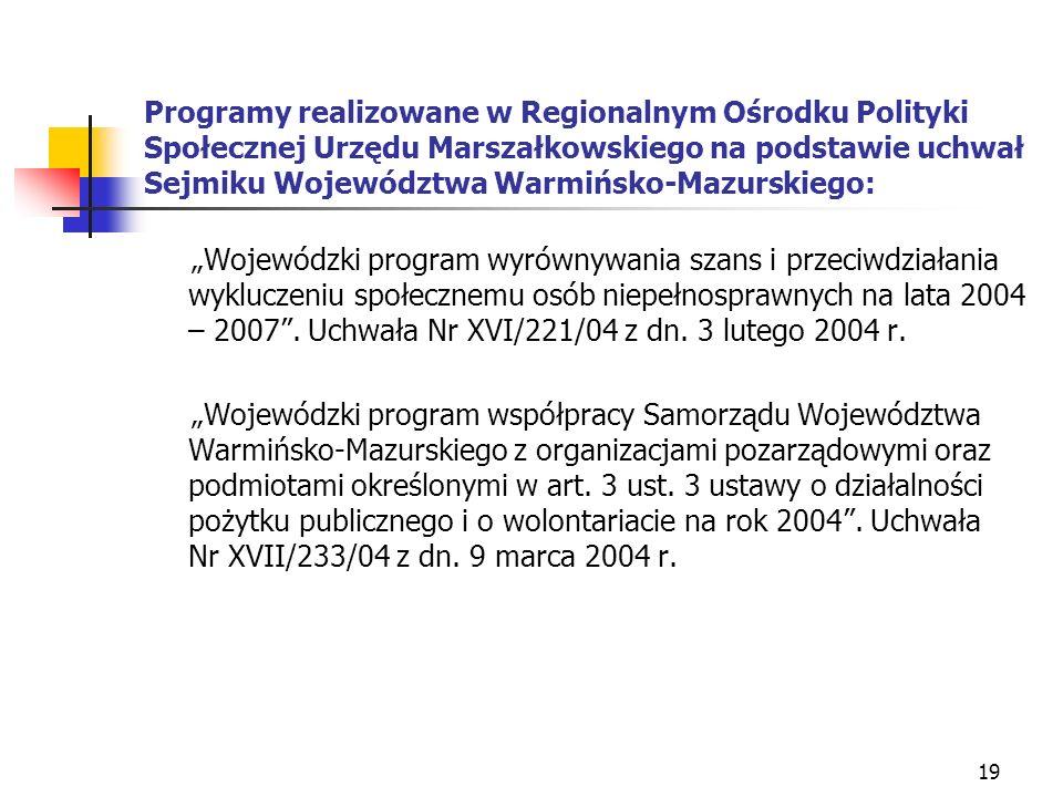 19 Programy realizowane w Regionalnym Ośrodku Polityki Społecznej Urzędu Marszałkowskiego na podstawie uchwał Sejmiku Województwa Warmińsko-Mazurskieg