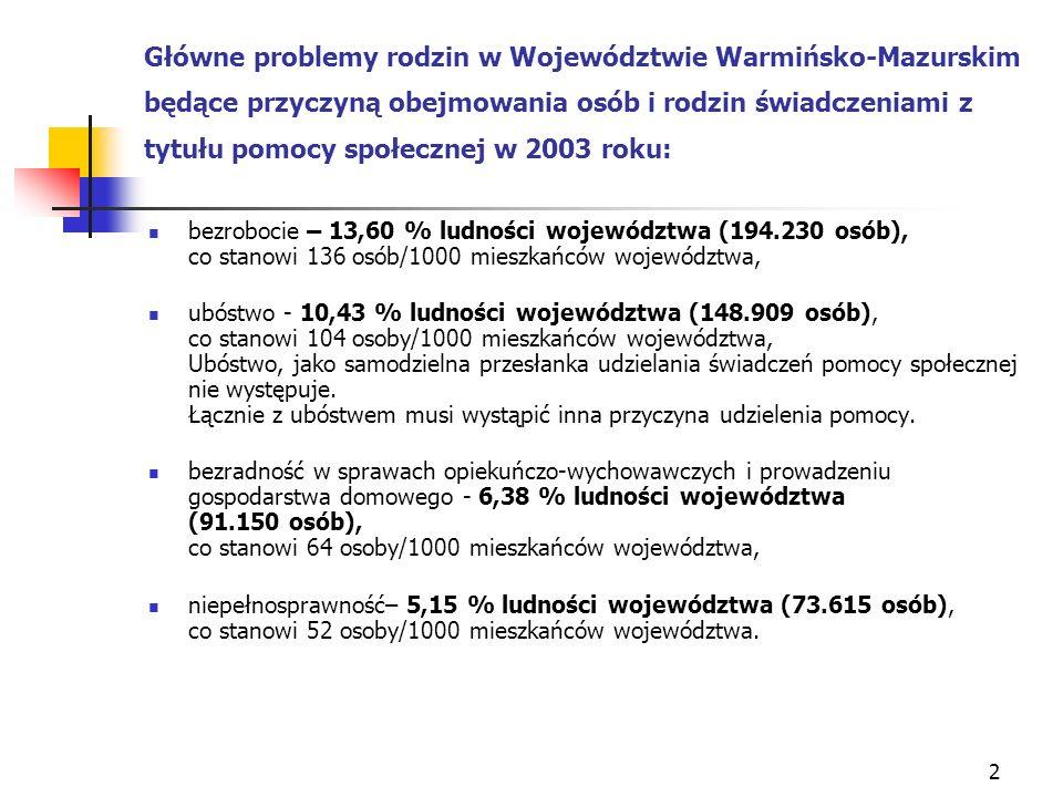 2 Główne problemy rodzin w Województwie Warmińsko-Mazurskim będące przyczyną obejmowania osób i rodzin świadczeniami z tytułu pomocy społecznej w 2003