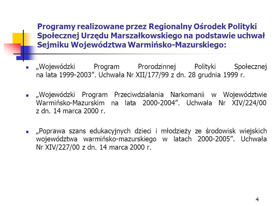 5 Programy realizowane przez Regionalny Ośrodek Polityki Społecznej Urzędu Marszałkowskiego na podstawie uchwał Sejmiku Województwa Warmińsko-Mazurskiego: Aktywizacja społeczna i zawodowa długotrwale bezrobotnych świadczeniobiorców pomocy społecznej w powiatach: bartoszyckim, działdowskim, kętrzyńskim, ostródzkimi szczycieńskim w latach 2000- 2001.