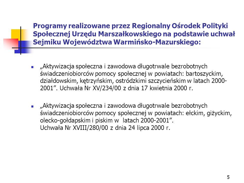 5 Programy realizowane przez Regionalny Ośrodek Polityki Społecznej Urzędu Marszałkowskiego na podstawie uchwał Sejmiku Województwa Warmińsko-Mazurski