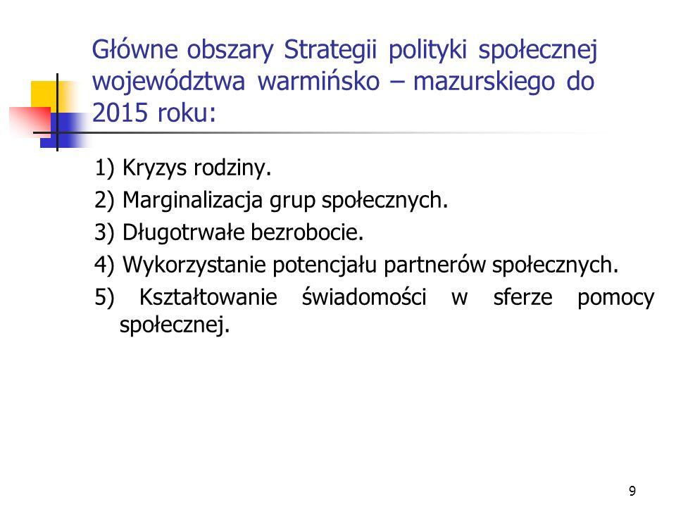 9 Główne obszary Strategii polityki społecznej województwa warmińsko – mazurskiego do 2015 roku: 1) Kryzys rodziny. 2) Marginalizacja grup społecznych