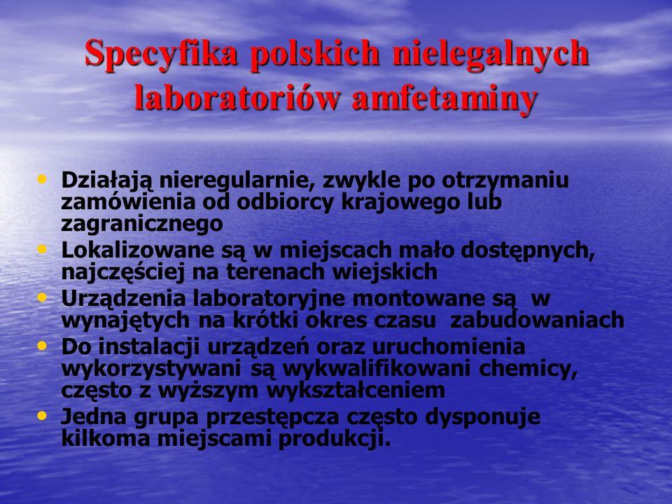 Specyfika polskich nielegalnych laboratoriów amfetaminy Działają nieregularnie, zwykle po otrzymaniu zamówienia od odbiorcy krajowego lub zagraniczneg