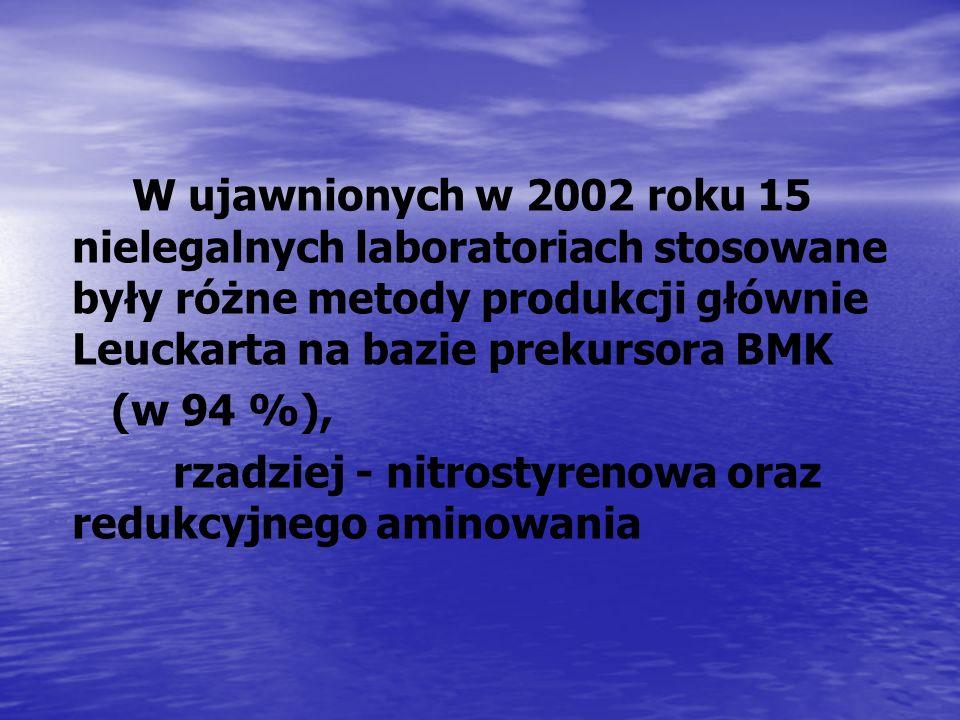 W ujawnionych w 2002 roku 15 nielegalnych laboratoriach stosowane były różne metody produkcji głównie Leuckarta na bazie prekursora BMK (w 94 %), rzad