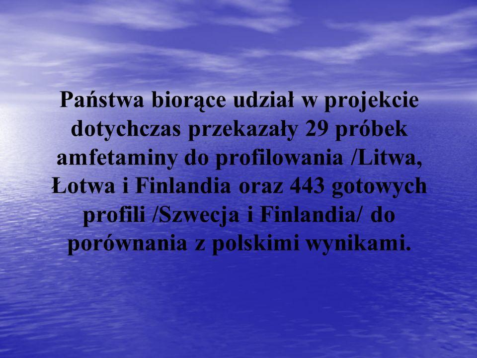 Państwa biorące udział w projekcie dotychczas przekazały 29 próbek amfetaminy do profilowania /Litwa, Łotwa i Finlandia oraz 443 gotowych profili /Szw