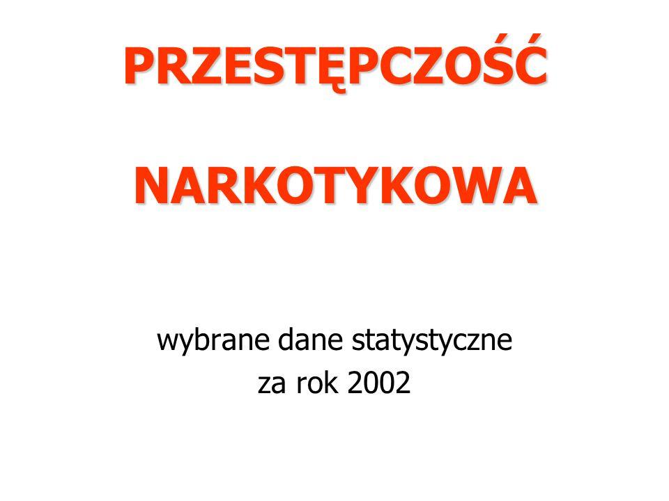 PRZESTĘPCZOŚĆ NARKOTYKOWA wybrane dane statystyczne za rok 2002
