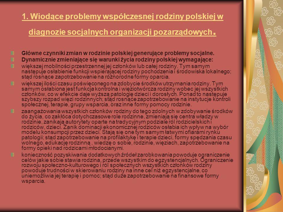 1. Wiodące problemy współczesnej rodziny polskiej w diagnozie socjalnych organizacji pozarządowych. Główne czynniki zmian w rodzinie polskiej generują