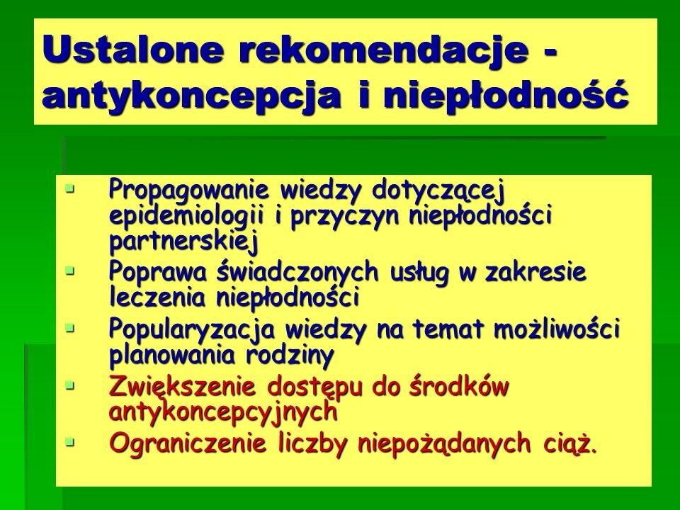 Ustalone rekomendacje - antykoncepcja i niepłodność Propagowanie wiedzy dotyczącej epidemiologii i przyczyn niepłodności partnerskiej Propagowanie wie