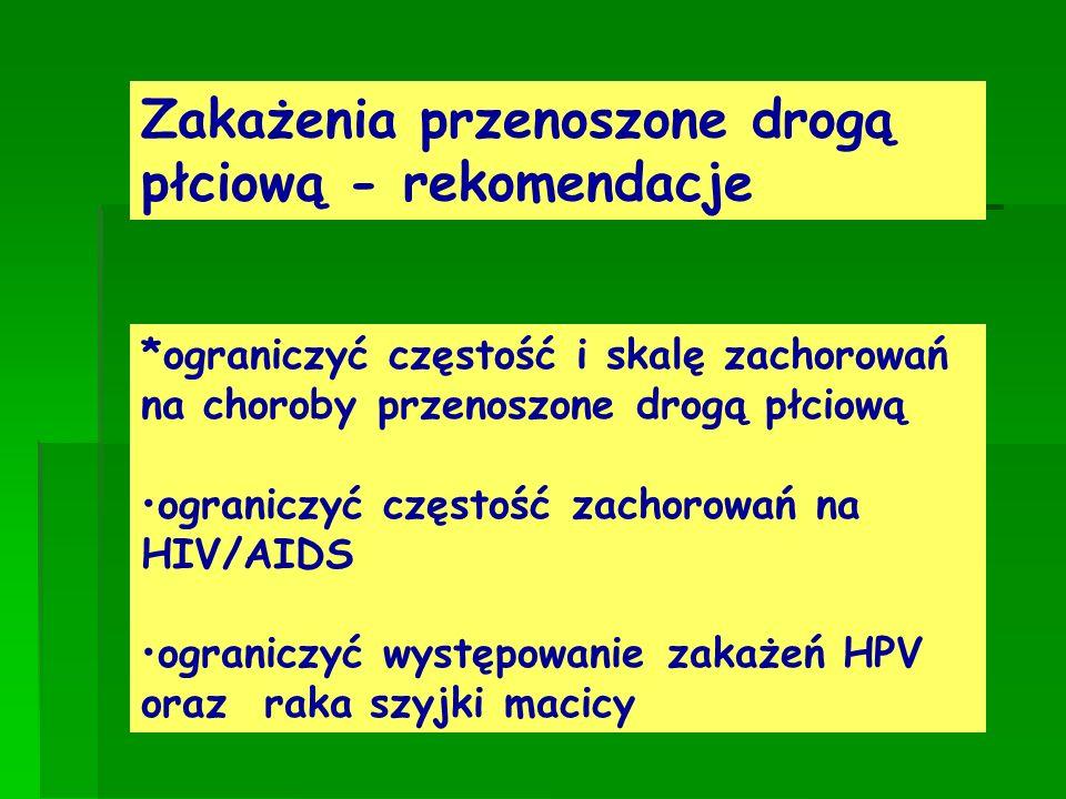 *ograniczyć częstość i skalę zachorowań na choroby przenoszone drogą płciową ograniczyć częstość zachorowań na HIV/AIDS ograniczyć występowanie zakaże