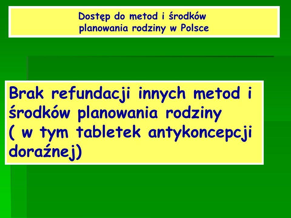 Dostęp do metod i środków planowania rodziny w Polsce Brak refundacji innych metod i środków planowania rodziny ( w tym tabletek antykoncepcji doraźne