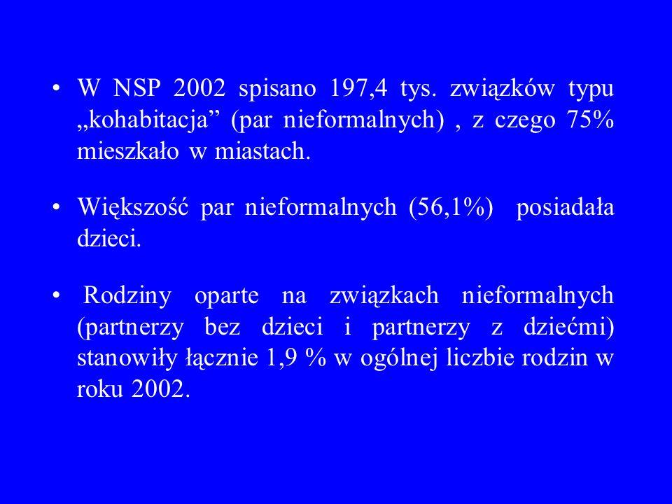 W NSP 2002 spisano 197,4 tys. związków typu kohabitacja (par nieformalnych), z czego 75% mieszkało w miastach. Większość par nieformalnych (56,1%) pos