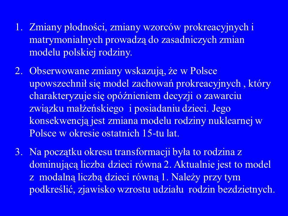 1.Zmiany płodności, zmiany wzorców prokreacyjnych i matrymonialnych prowadzą do zasadniczych zmian modelu polskiej rodziny. 2.Obserwowane zmiany wskaz