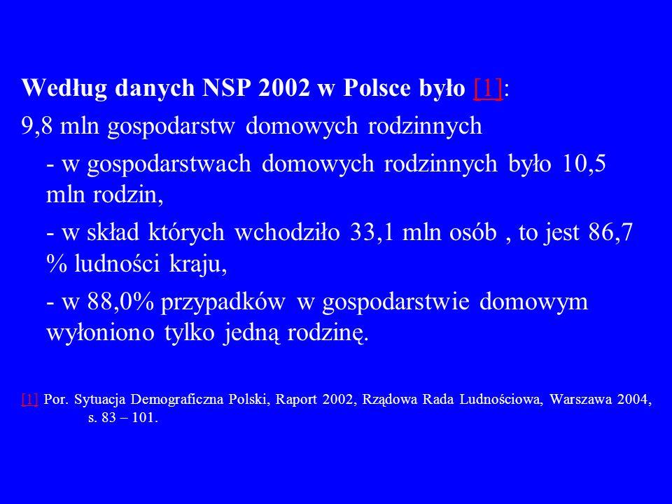 Według danych NSP 2002 w Polsce było [1]:[1] 9,8 mln gospodarstw domowych rodzinnych - w gospodarstwach domowych rodzinnych było 10,5 mln rodzin, - w